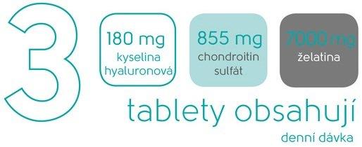 Složení Geloren kloubní výživy - účinné látky